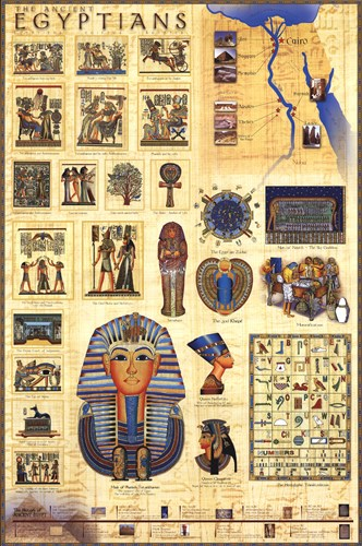 Egyptians Poster by Unknown for $31.25 CAD