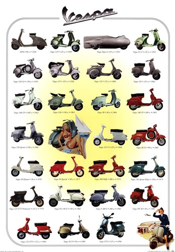 Vespa Poster by Unknown for $31.25 CAD