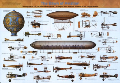 Dawn Of Aviation Poster by Unknown for $31.25 CAD
