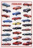 Ferrari Model History