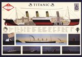 Titanic - map