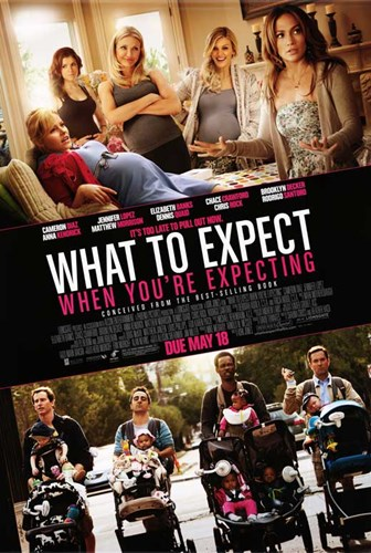 What to Expect When You're Expecting Poster by Unknown for $26.25 CAD