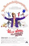Willy Wonka and the Chocolate Factory - It's Scrumdidilyumptious