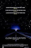 Close Encounters of the Third Kind Sighting Evidence Contact