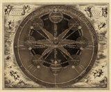 Sepia Planetary Chart