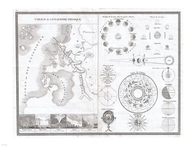 1838 Physical Tableay and Astronomy Chart Poster by Unknown for $67.50 CAD