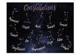 Emotional Constellations Art Print