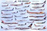 Civil Aircraft Art Print