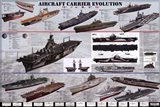 Aircraft Carrier Evolution Art Print