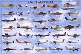 General Aviation - Light Aircrafts Art Print