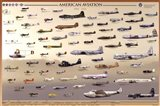 American Aviation - Early Years (1903-1945) Art Print