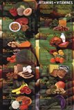 Vitamins Art Print