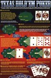 Rules Of Texas Hold 'Em Art Print