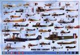 World War I Aircraft - blue Art Print
