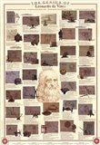 Genius of Leonardo Da Vinci Art Print