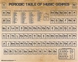 Periodic Table of Music Art Print