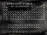 Periodic Table Art Print