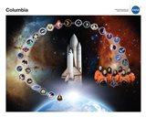 Space Shuttle Columbia Tribute Poster Art Print