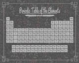 Periodic Table Gray and Red Leaf Pattern Dark Art Print