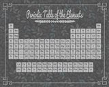 Periodic Table Gray and Teal Leaf Pattern Dark Art Print