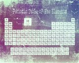 Periodic Table Purple Grunge Background Art Print