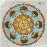 Solar Calendar Art Print