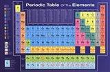 Periodic Table Art Print