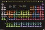 Star Wars - Periodic Table Art Print